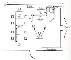 Реферат Рабочее место и основы его организации Классификация  Реферат Рабочее место и основы его организации Классификация рабочих мест ru