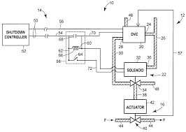 patent us7556238 emergency shutdown system google patents patent drawing