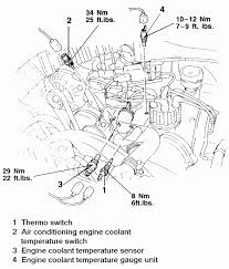 freightliner fld 120 fuse panel diagram wiring diagrams electrical schematic diagram at Electrical Schematic Fuse Box Diagram