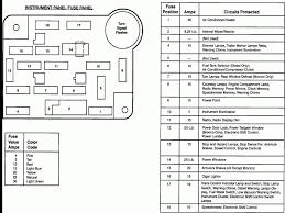 03 f150 fuse box diagram 2003 ford hood 2008 engine wiring 2001 ford f150 fuse box diagram 2008 ford f150 fuse box discernir net diagram hood 93