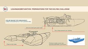artists on ural sidecars crossing the road of bones youmotorcycle kolyma challenge for web