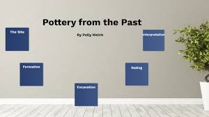 Pottery from the Past Polly Welch by Tony Hasapis