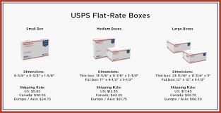Usps Flat Rate Box Usps Medium Flat Rate Box Dimensions