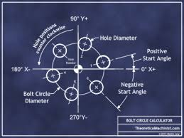 Bolt Pattern Calculator