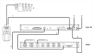 system connection 1 x spa3 and ucc s5 interconnection diagram revo 2