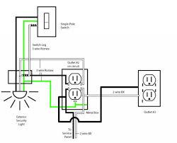 basic home wiring diagrams chromatex basic home wiring diagrams pdf at Basic House Wiring Diagrams