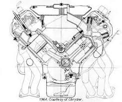 mopar chrysler 426 hemi engine 426 hemi diagram unlike earlier performance engines