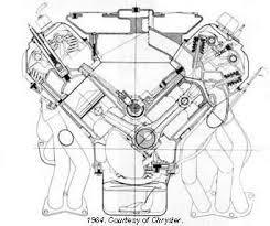 mopar chrysler 426 hemi engine 426 hemi diagram unlike earlier performance