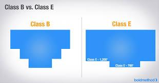 The Logic Behind Class E Airspace Boldmethod