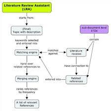 topics for argumentative essay topics college