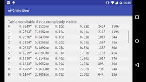 Cable Size Chart Mm2 To Awg Bedowntowndaytona Com