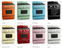 retro looking appliances. Exellent Looking How To Paint Vintage Appliances   FROM THE TV MESSAGE BOARD  Retro  Looking For Looking Appliances H