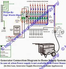 how to connect portable generator home supply in 3 phase 4 pin plug wiring diagram 240v