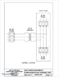 400 amp service panel amp service diagram fresh electric service 400 amp service panel wiring a amp service diagram sample amp meter main panel wiring a