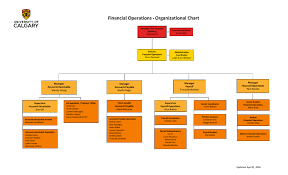 Canon Organizational Chart View Our Organizational Chart Manualzz Com