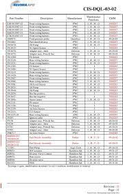 liste de capacités des accessoires apu s capability list of apu fuel manifold assy pwc i r m o 3900283 3910870 oil pump