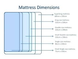 queen size mattress dimensions.  Mattress Width Of A Double Bed Full Mattress Luxury Bedroom Elegant  Size Queen Sizes Vs King Latest Uk To Dimensions