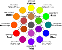 Colour Wheel Color Wheel Brown Color Mixing Chart Color