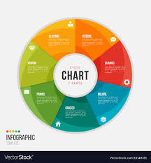 Cycle Chart Infographic Template With 7 Parts
