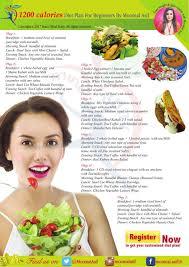 1200 Calorie Diet Chart 1200 Calories Diet Plan For Beginners The Best Balanced