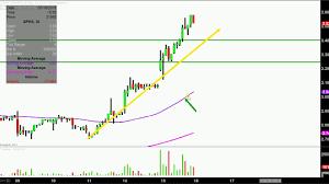 Sophiris Bio Inc Sphs Stock Chart Technical Analysis For 05 15 18