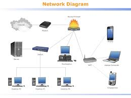 Online Network Diagram Design Tool Network Switch Quickly Create High Quality Network Switch