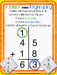Addition With Regrouping Anchor Chart Anchor Charts