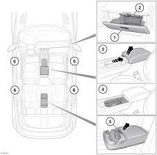 R schowki modele 5 miejscowe i coupe rozmieszczenie schowków 1 schowek 2