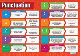 Amazon Com Punctuation English Language Arts Educational Chart