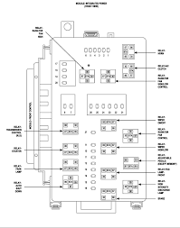 dodge fuse box diagram dodge wiring diagrams online