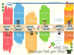 Make Your Home Feel Good With Color Psychology What Color To Paint Home Office