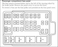 click the image to open in full size ford f150 2002 fuse panel