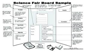 Template For Science Fair Project Science Project Display Board Template Cute Science Fair Poster