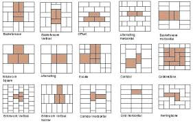 Floor Tile Layout Patterns Delectable Floor Tile Layout Myfauxblog