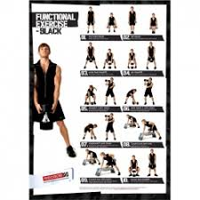 Dumbbell Exercises For Men Chart Ultimate Dumbbell Exercises Pdf Beogadempvercu