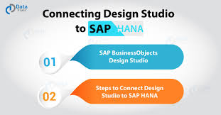 Sap Businessobjects Design Studio Installation Guide How To Connect Design Studio To Sap Hana Easy Step By Step