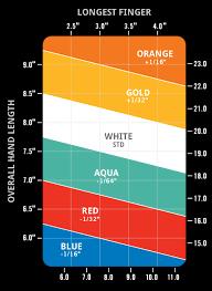 Callaway Color Chart Callaway Color Code Colorfunbase Com