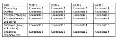 A Chore Chart Makes Sure That All Roommates Pitch With