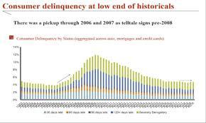 Capital Ideas Mortgage Madness