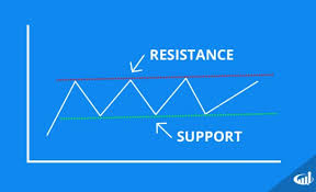 How To Read Stock Charts For Day Trading
