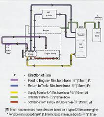 plumbing a dry sump system re plumbing a dry sump system