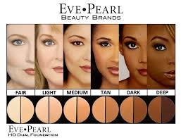 Skin Color Makeup Chart How To Choose Your Makeup Foundation Color Makeupview Co