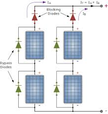 bypass diodes in solar panels and arrays bypass diodes in photovoltaic arrays