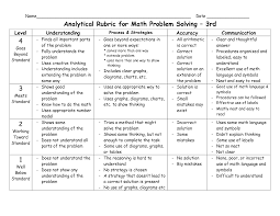 math rubric algebra rubrics math and teacher math rubric