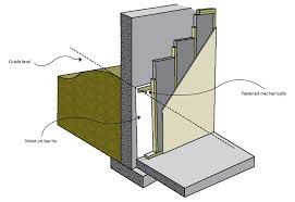figure 6 13 framed wall with batt insulation