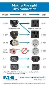 solved] using l5 30p to 5 20r adapter ups forum spiceworks Nema 5 20r Outlet Diagram plug receptacle magnet new preview NEMA 5 -15R Outlet