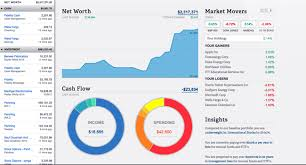 Personal Budgeting Freeware My New Favorite Budgeting Tool That Is Completely Free