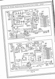 1932 ford wiring wiring diagram libraries 1932 ford wiring diagram wiring diagram library