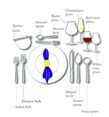 formal setting of a table. proper table setting place diagram correct settings formal of a