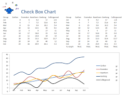 Excel Series Chart Toggle Excel Series Chart Excel Dashboards Vba And More